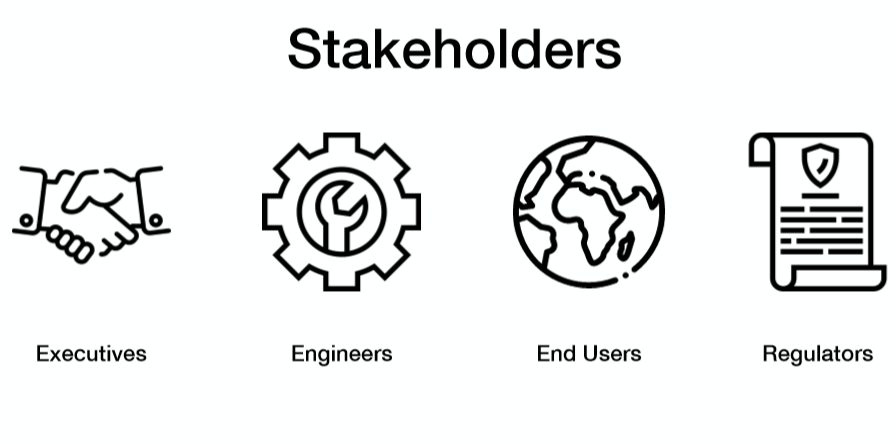 Types of stakeholders: executives, engineers, end users, and regulators